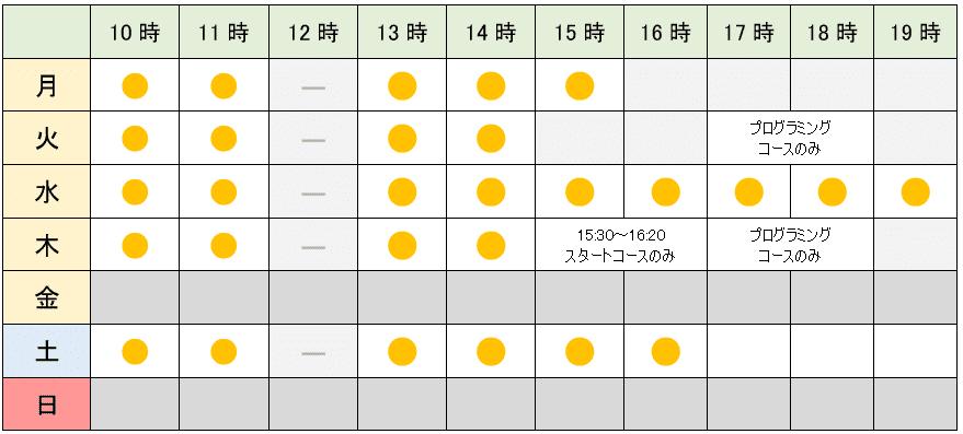 和泉市のパソコン市民IT講座J和泉中央駅前教室 時間割